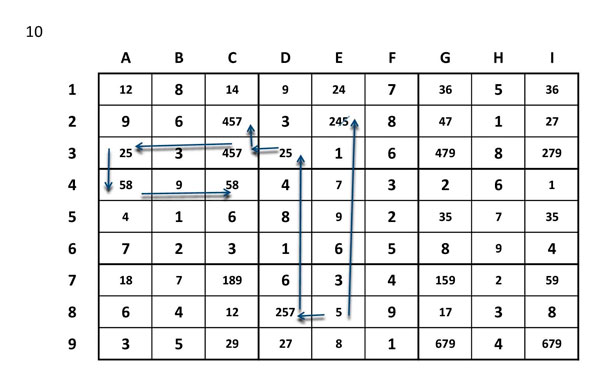 Sudoku avançat