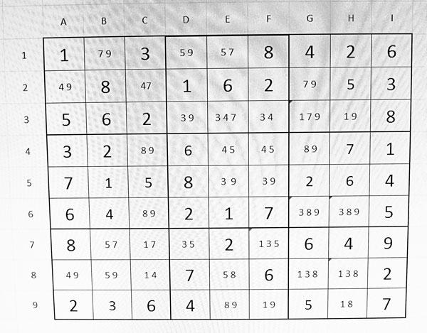 Sudoku sense sortides